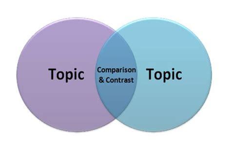How to Write a Comparison or a Contrast Paragraph Pen